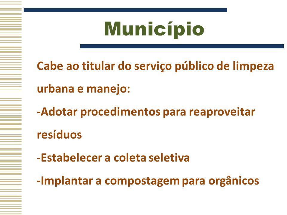 Município Cabe ao titular do serviço público de limpeza urbana e manejo: -Adotar procedimentos para reaproveitar resíduos.