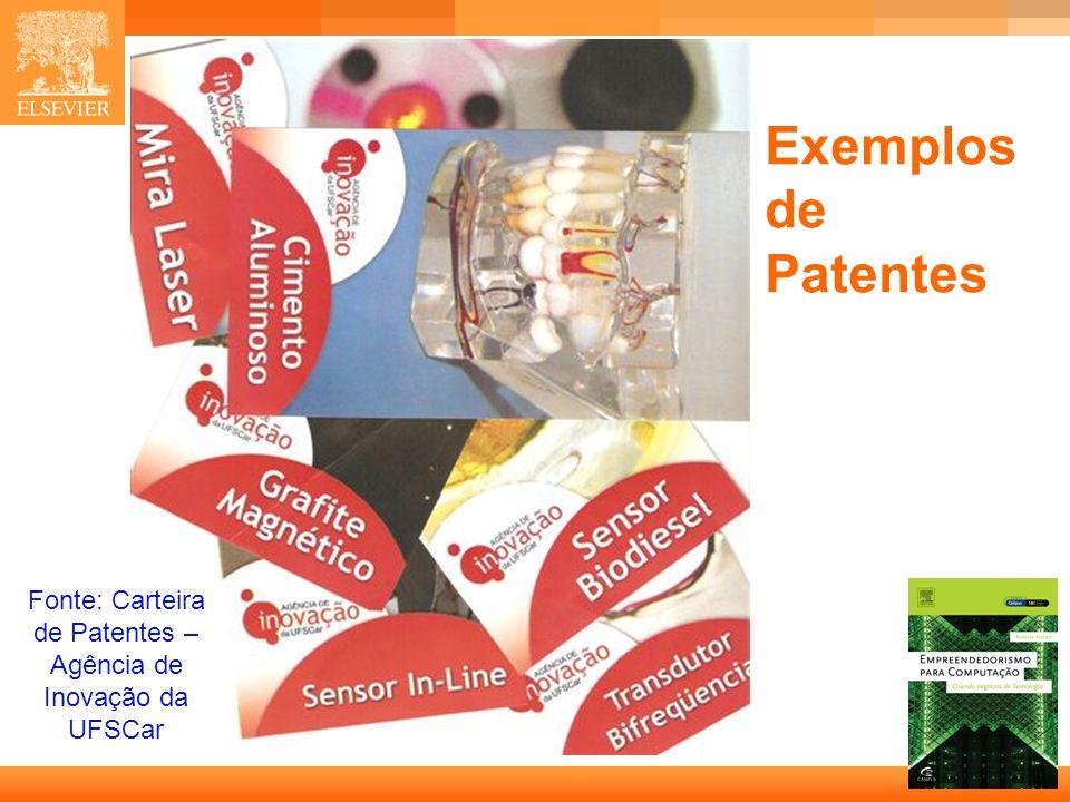 Fonte: Carteira de Patentes – Agência de Inovação da UFSCar
