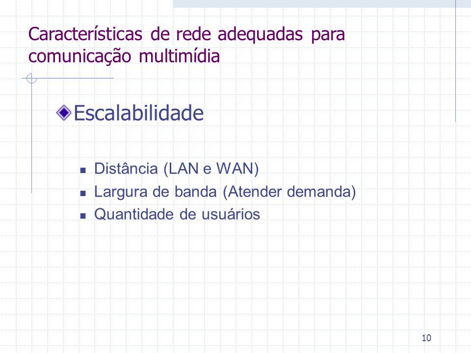 Características de rede adequadas para comunicação multimídia