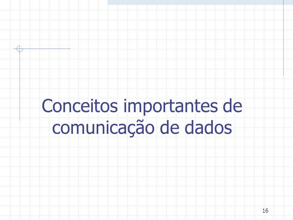 Conceitos importantes de comunicação de dados