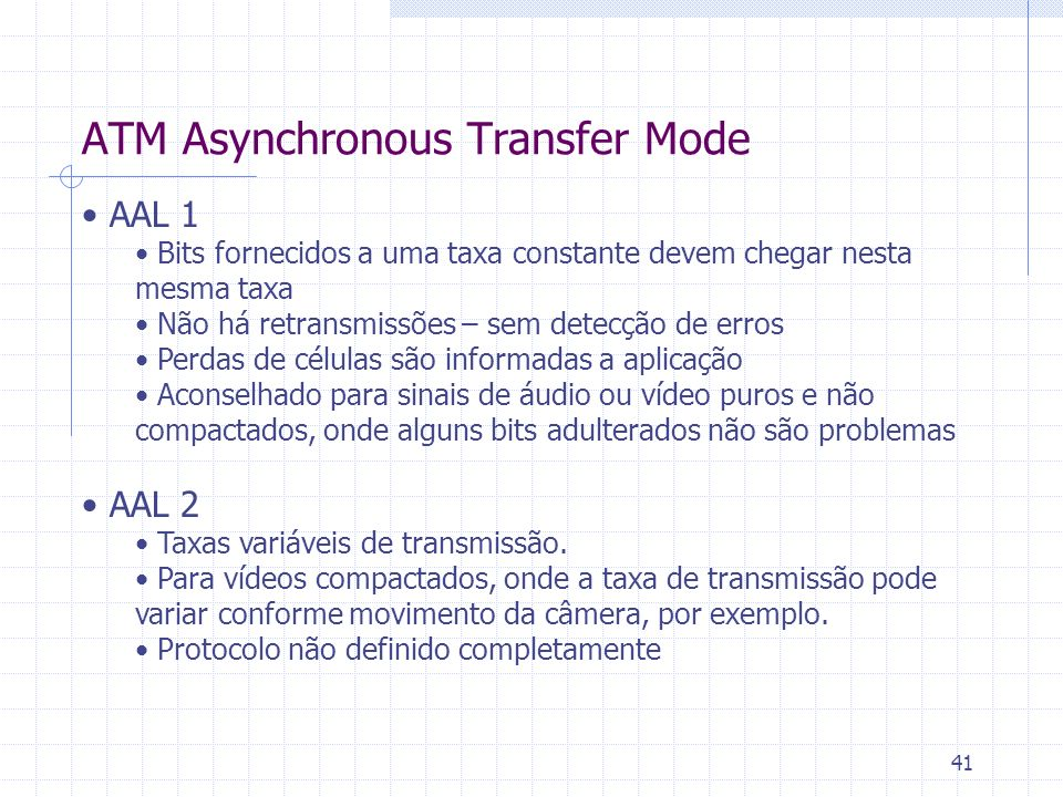 ATM Asynchronous Transfer Mode