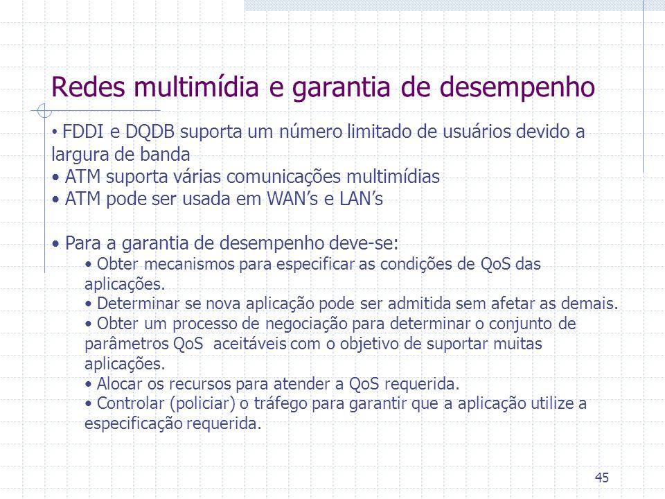 Redes multimídia e garantia de desempenho