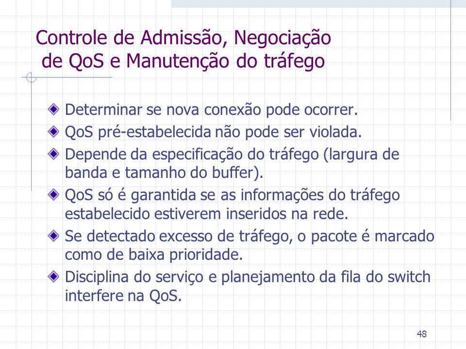 Controle de Admissão, Negociação de QoS e Manutenção do tráfego
