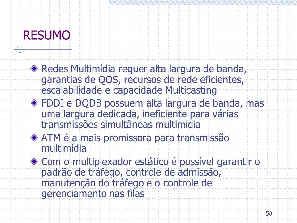 RESUMO Redes Multimídia requer alta largura de banda, garantias de QOS, recursos de rede eficientes, escalabilidade e capacidade Multicasting.