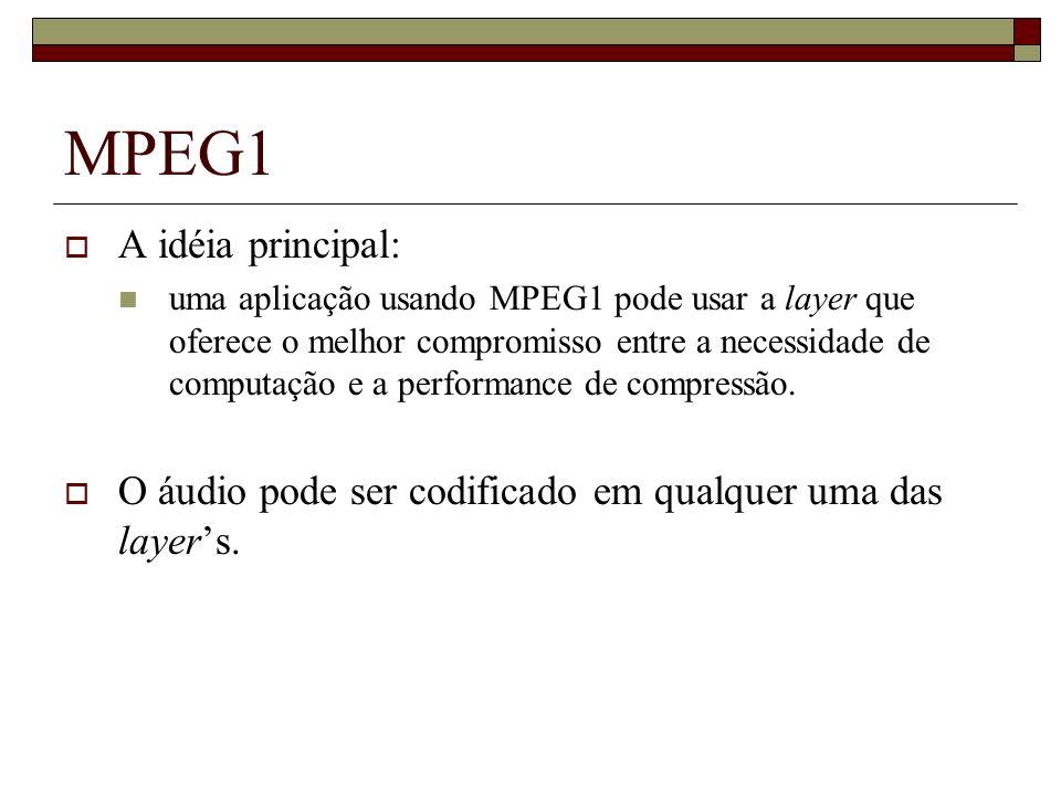 MPEG1 A idéia principal: