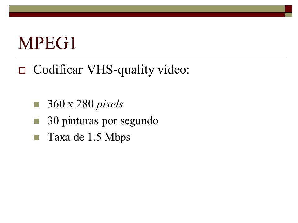 MPEG1 Codificar VHS-quality vídeo: 360 x 280 pixels