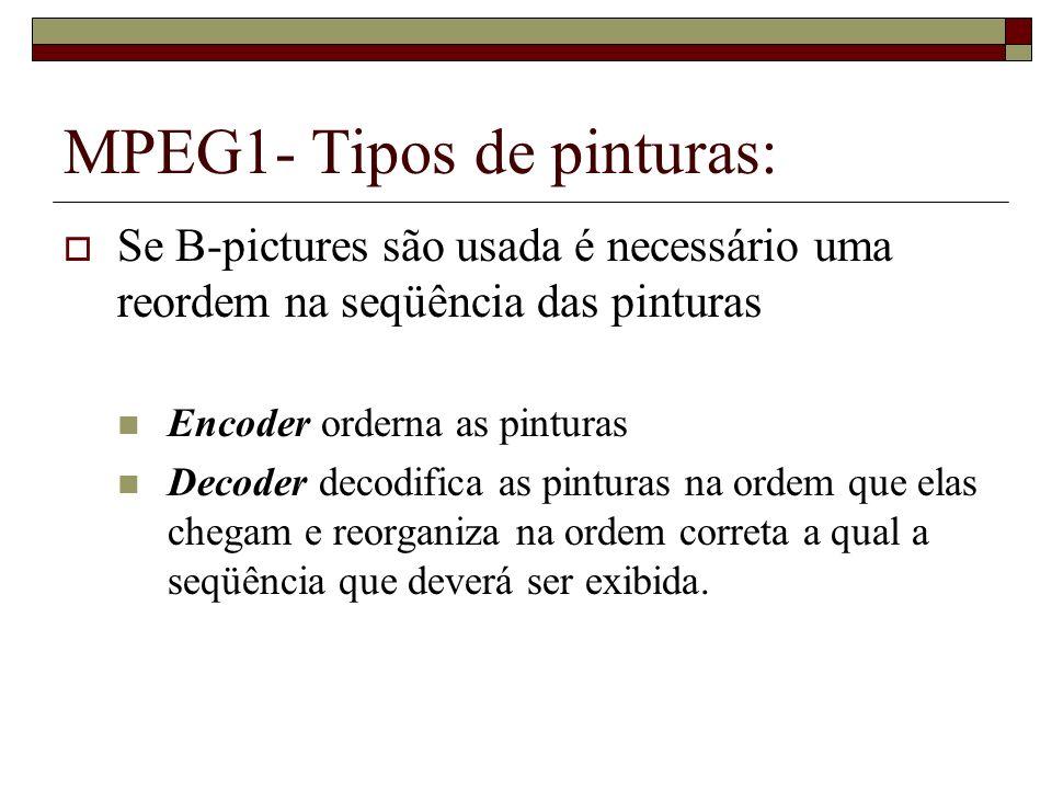 MPEG1- Tipos de pinturas: