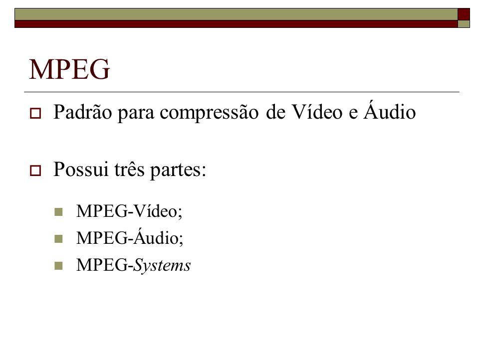 MPEG Padrão para compressão de Vídeo e Áudio Possui três partes: