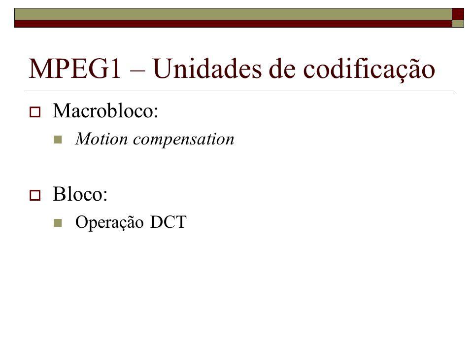 MPEG1 – Unidades de codificação