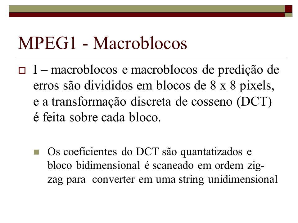 MPEG1 - Macroblocos