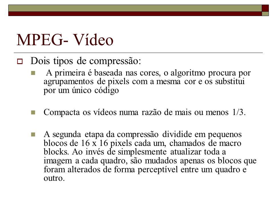 MPEG- Vídeo Dois tipos de compressão: