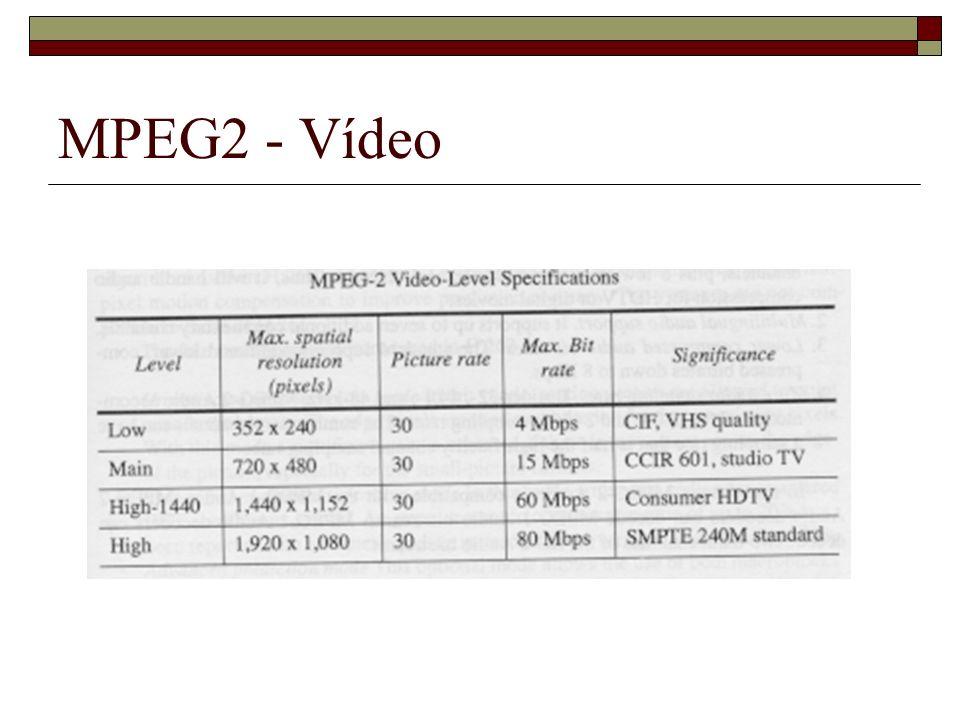 MPEG2 - Vídeo