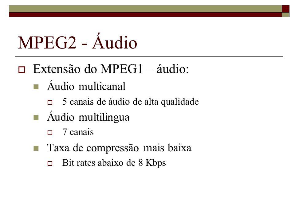 MPEG2 - Áudio Extensão do MPEG1 – áudio: Áudio multicanal