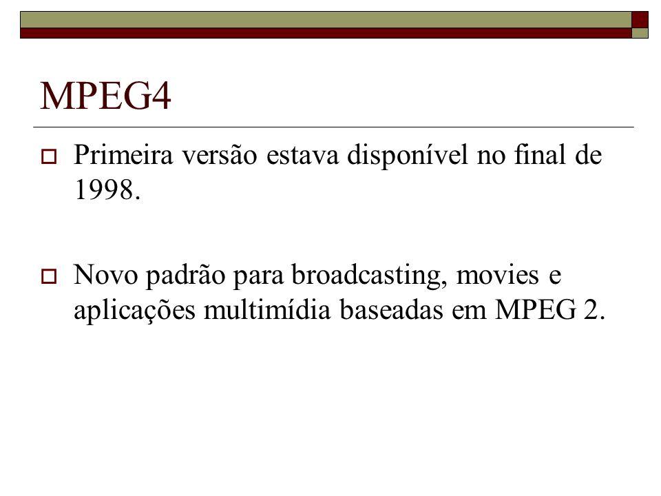 MPEG4 Primeira versão estava disponível no final de 1998.