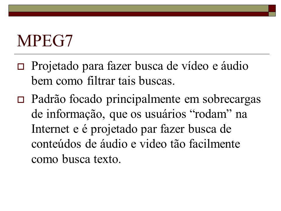 MPEG7 Projetado para fazer busca de vídeo e áudio bem como filtrar tais buscas.