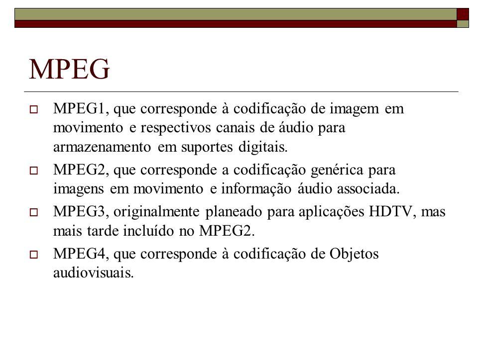 MPEG MPEG1, que corresponde à codificação de imagem em movimento e respectivos canais de áudio para armazenamento em suportes digitais.