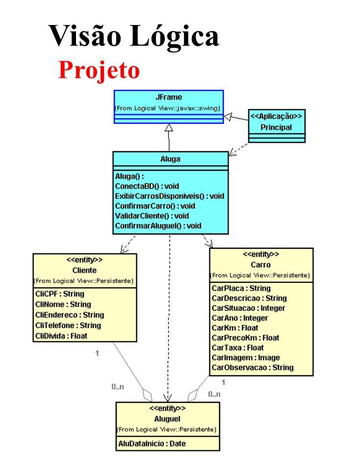 Visão Lógica Projeto