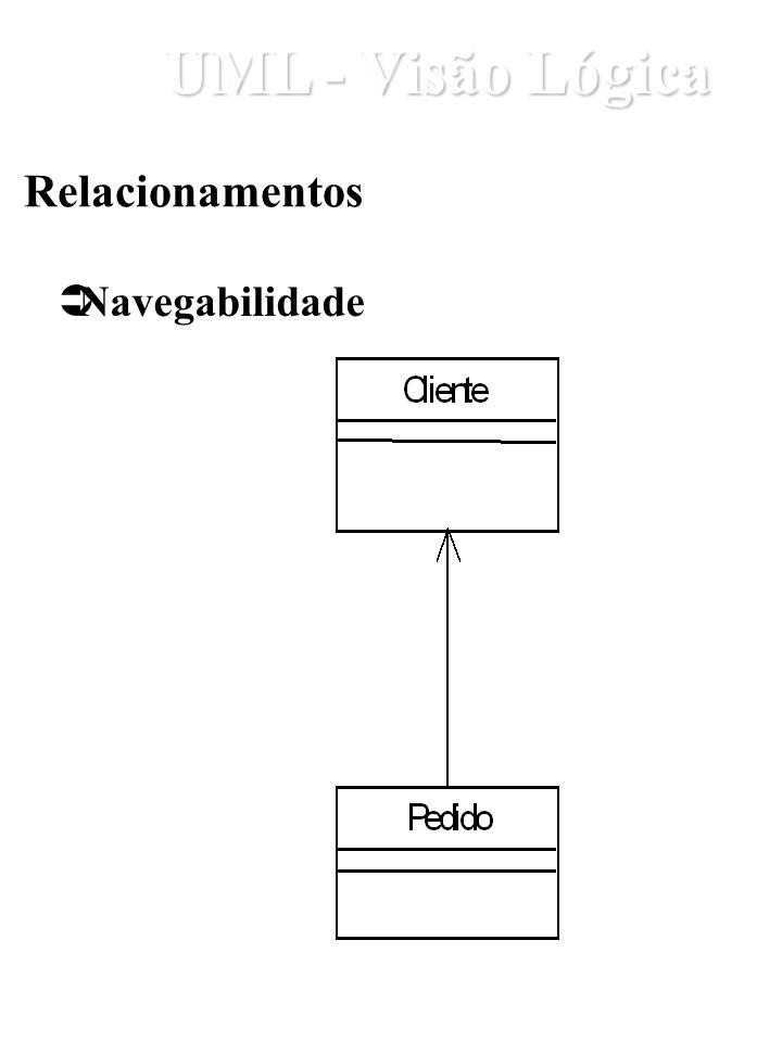 UML - Visão Lógica Relacionamentos Navegabilidade