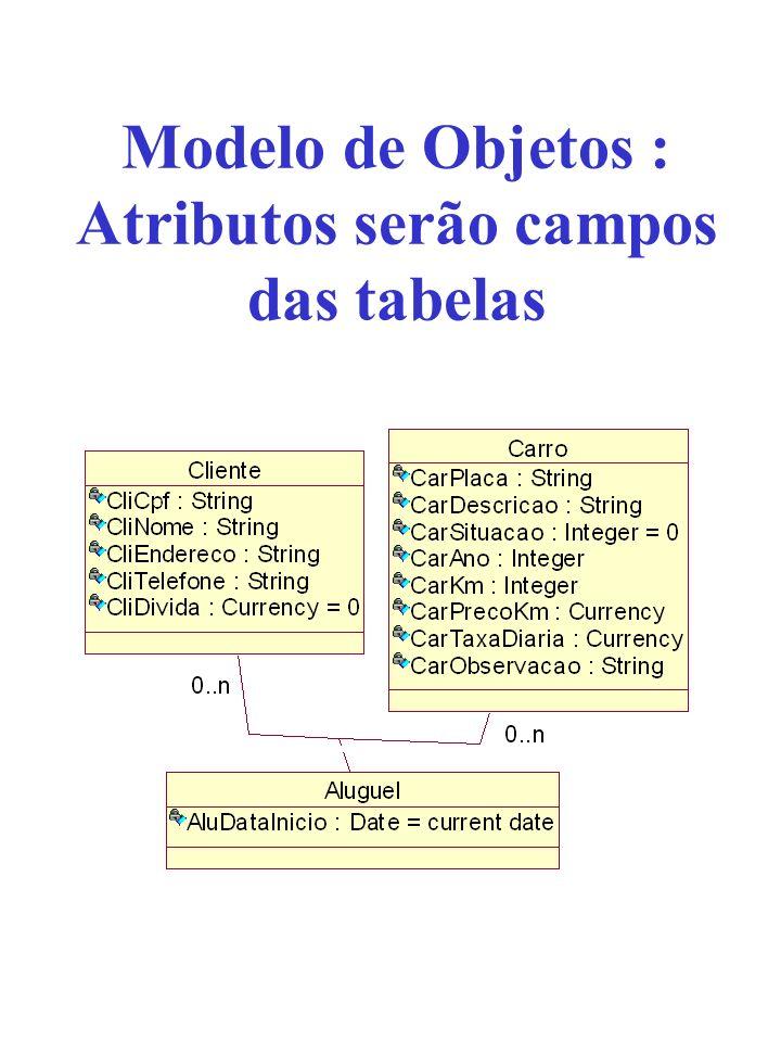 Modelo de Objetos : Atributos serão campos das tabelas