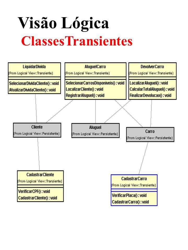 Visão Lógica ClassesTransientes