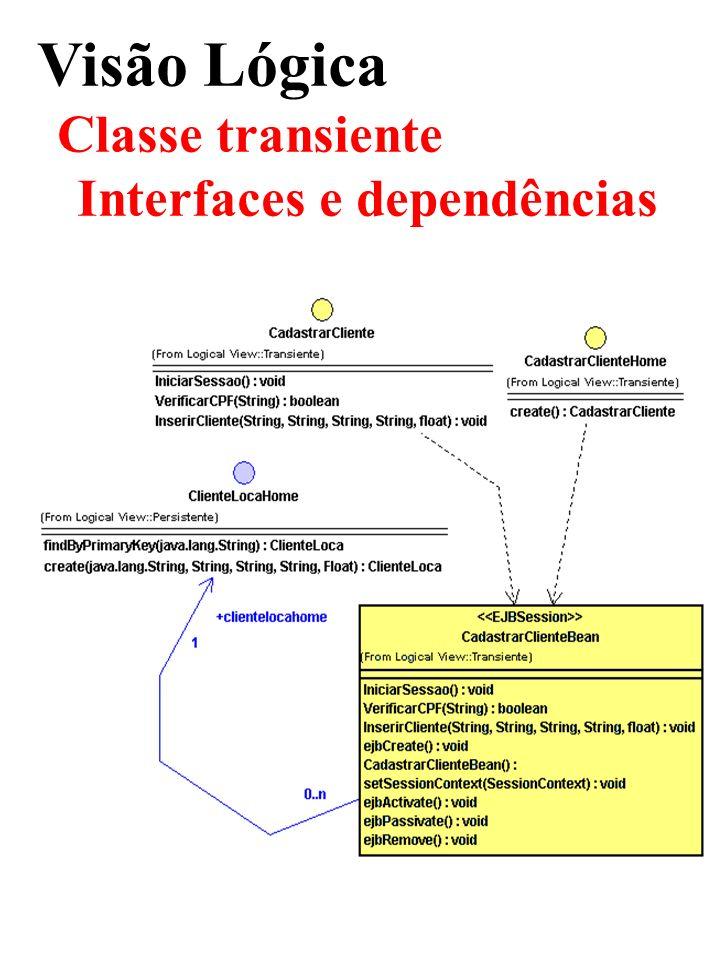 Visão Lógica Classe transiente Interfaces e dependências