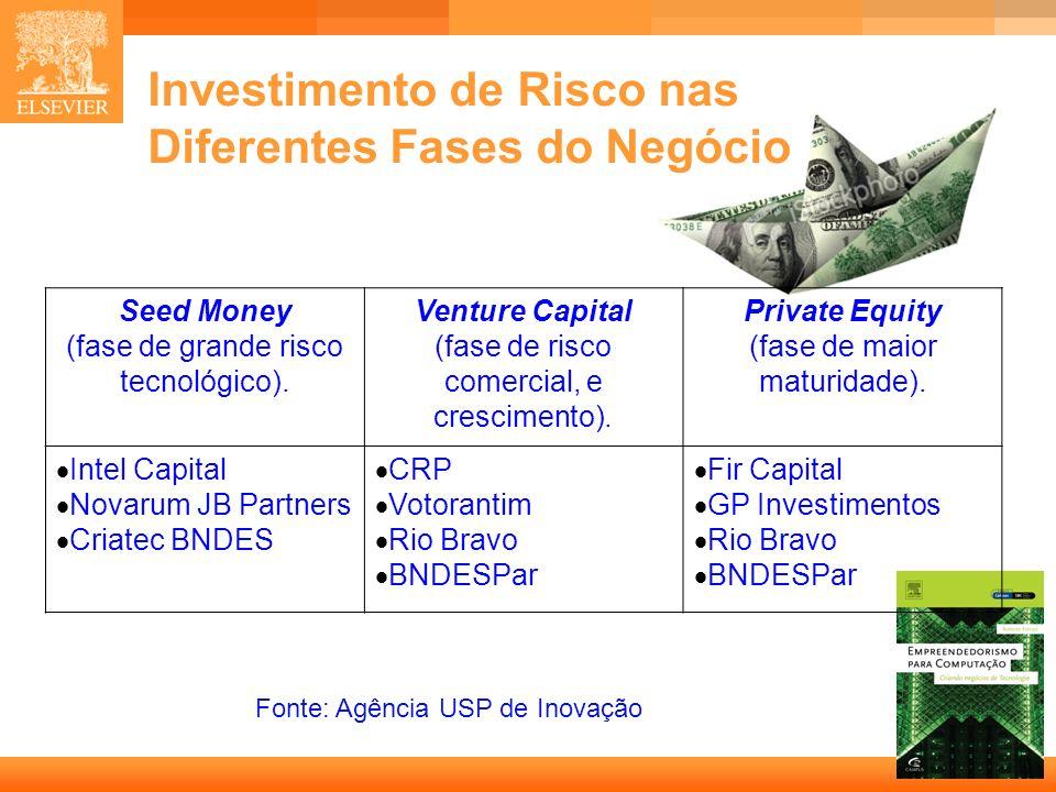 Investimento de Risco nas Diferentes Fases do Negócio