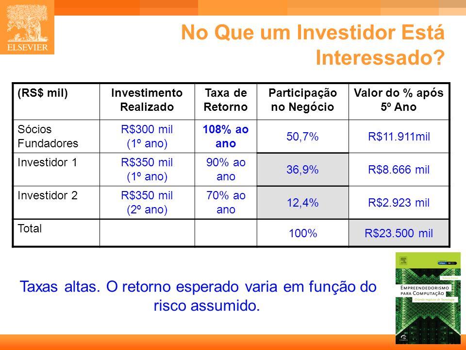 No Que um Investidor Está Interessado