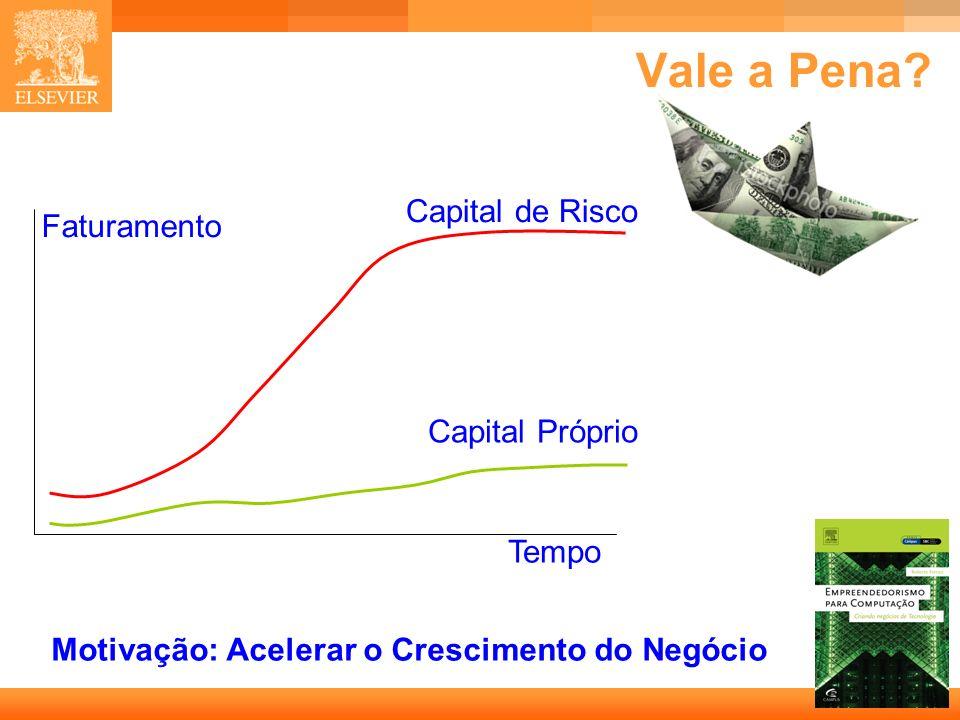 Vale a Pena Capital de Risco Faturamento Capital Próprio Tempo