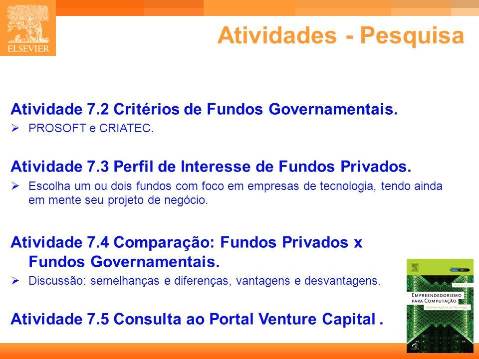 Atividades - Pesquisa Atividade 7.2 Critérios de Fundos Governamentais. PROSOFT e CRIATEC. Atividade 7.3 Perfil de Interesse de Fundos Privados.