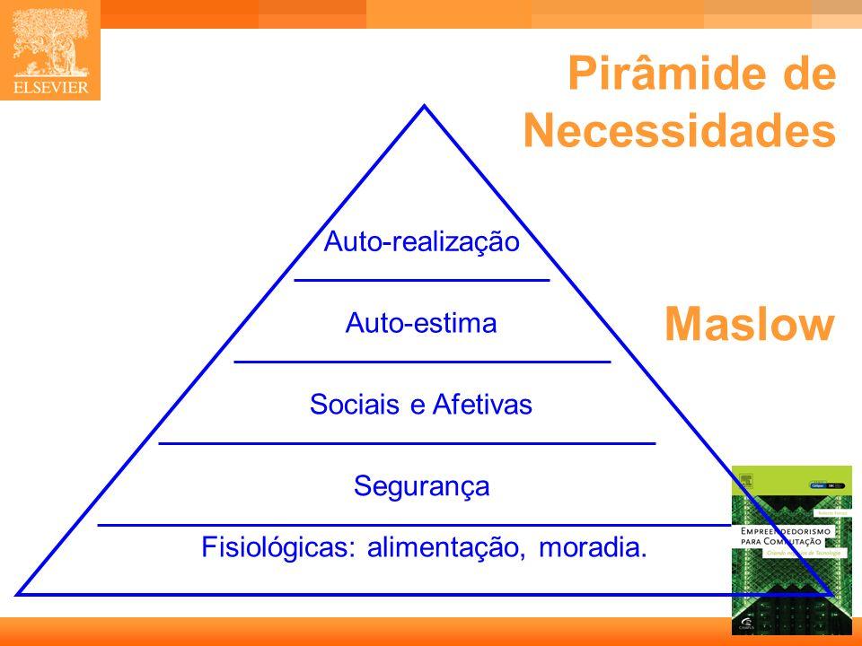 Pirâmide de Necessidades