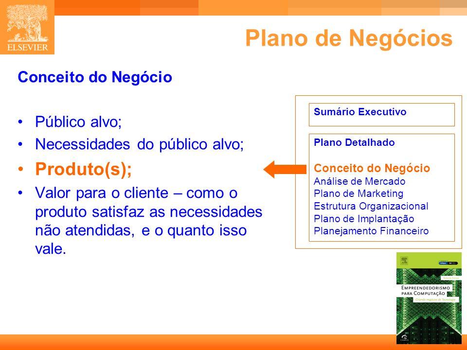 Plano de Negócios Produto(s); Conceito do Negócio Público alvo;