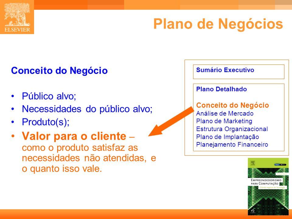 Plano de Negócios Conceito do Negócio. Público alvo; Necessidades do público alvo; Produto(s);