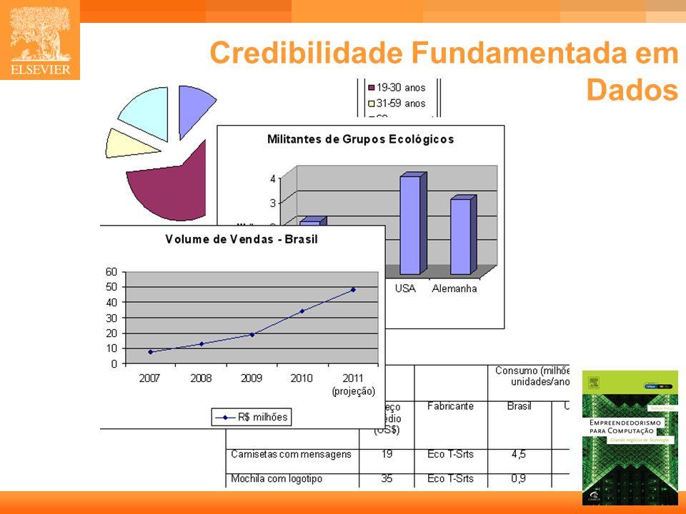 Credibilidade Fundamentada em Dados