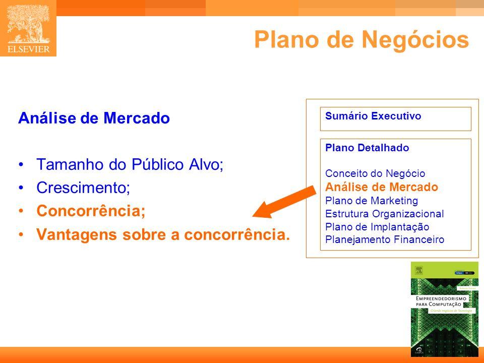 Plano de Negócios Análise de Mercado Tamanho do Público Alvo;