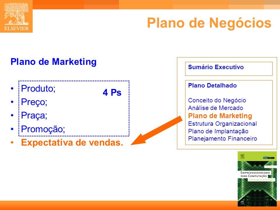 Plano de Negócios Plano de Marketing Produto; Preço; Praça; 4 Ps