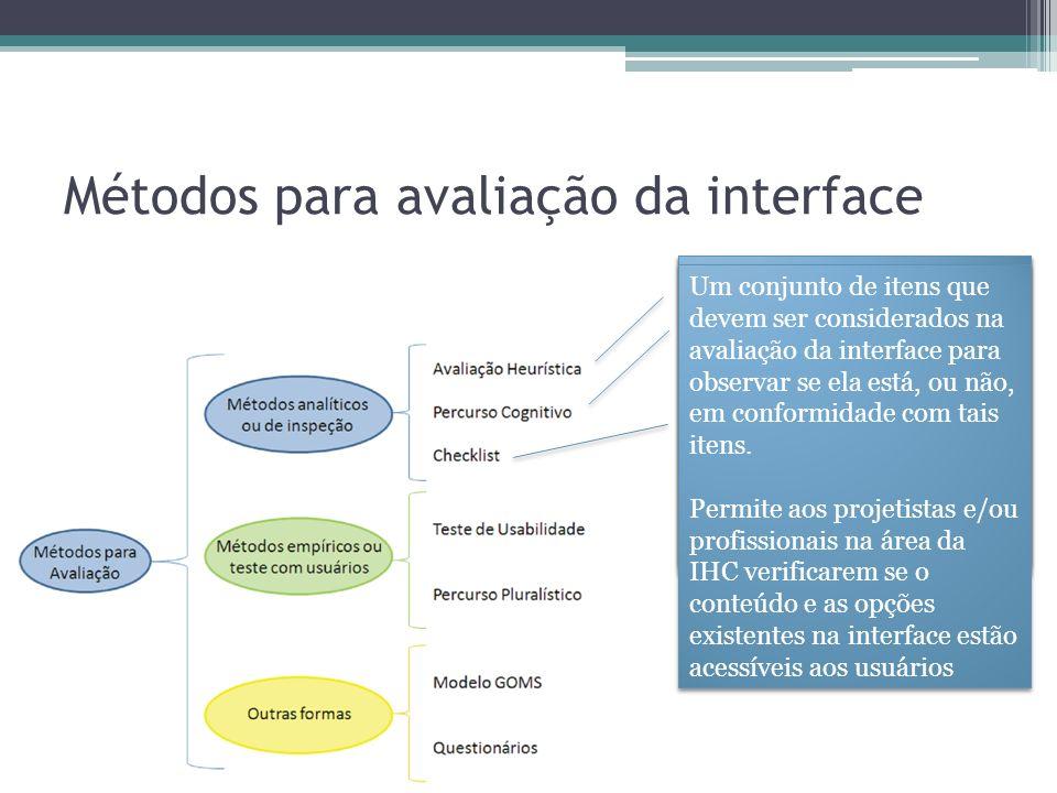 Métodos para avaliação da interface