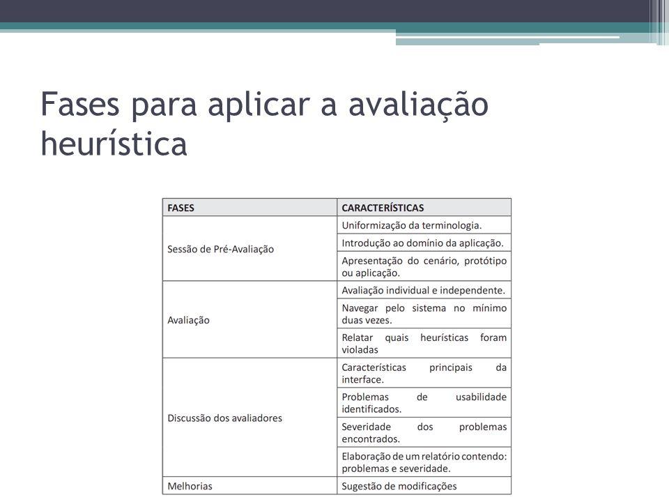 Fases para aplicar a avaliação heurística