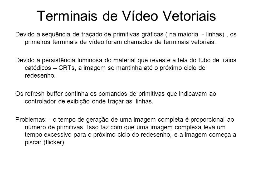 Terminais de Vídeo Vetoriais