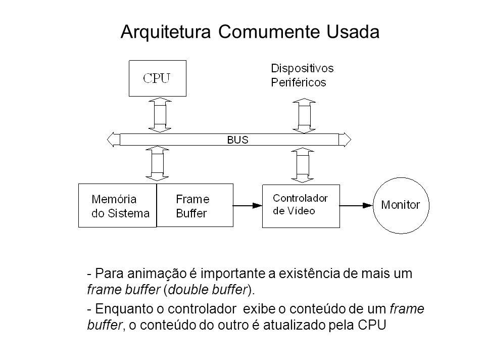 Arquitetura Comumente Usada