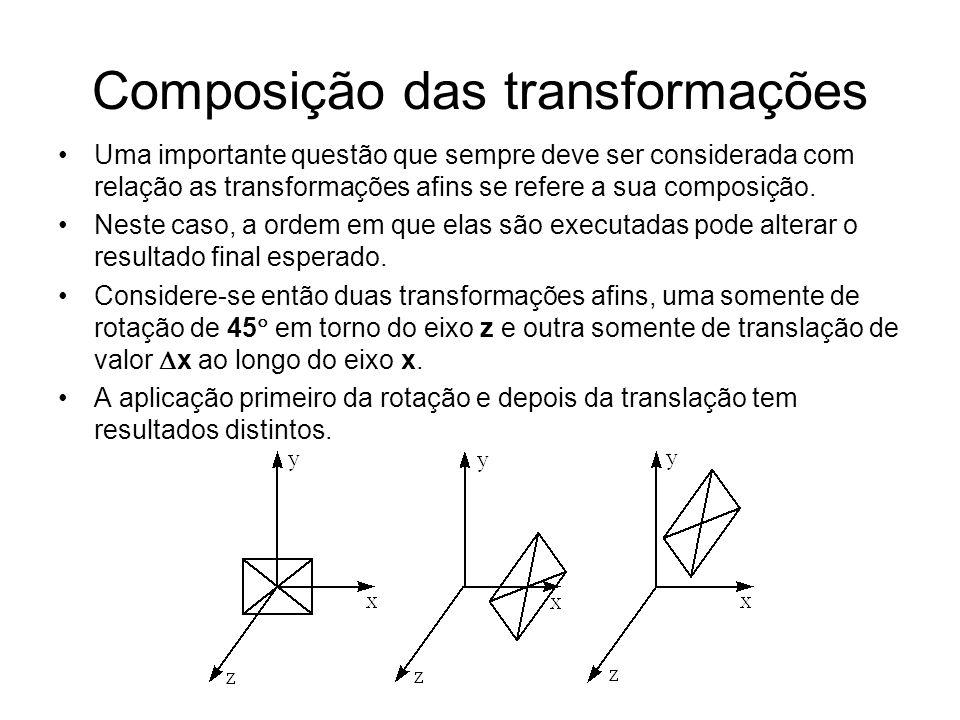 Composição das transformações
