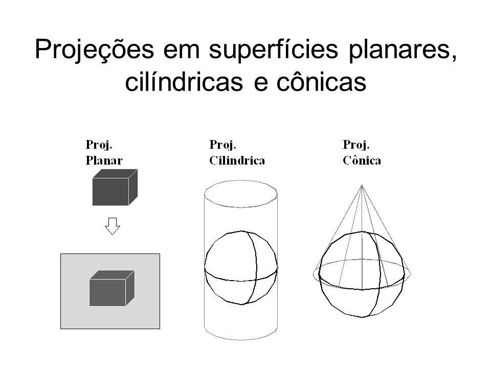 Projeções em superfícies planares, cilíndricas e cônicas