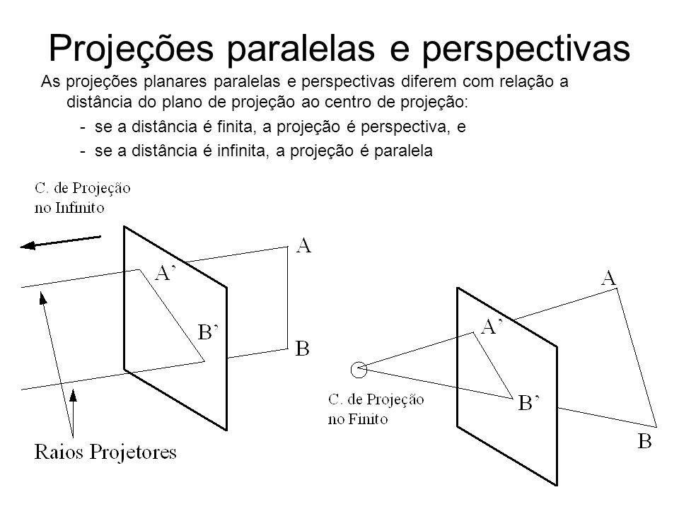 Projeções paralelas e perspectivas