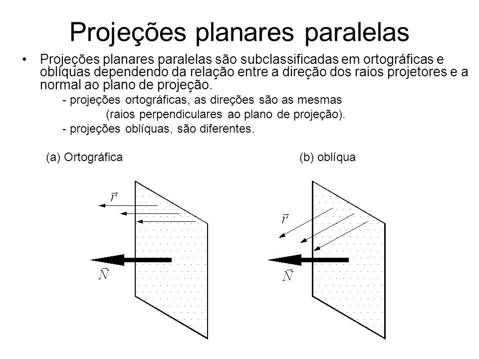 Projeções planares paralelas