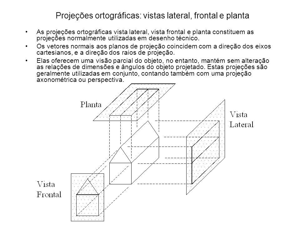 Projeções ortográficas: vistas lateral, frontal e planta