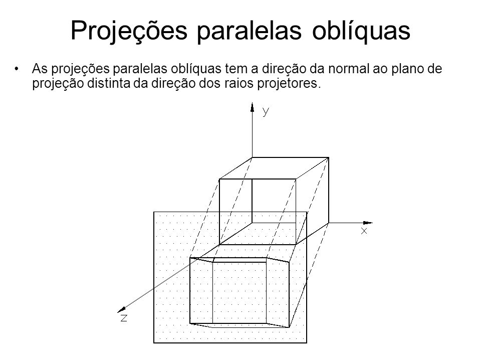 Projeções paralelas oblíquas