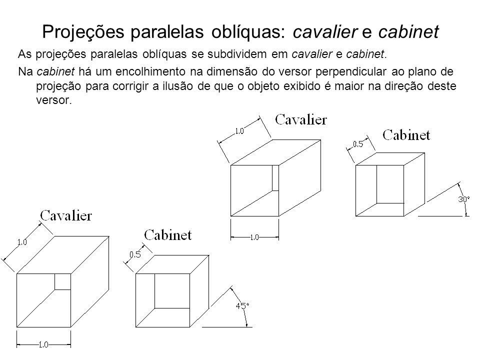 Projeções paralelas oblíquas: cavalier e cabinet