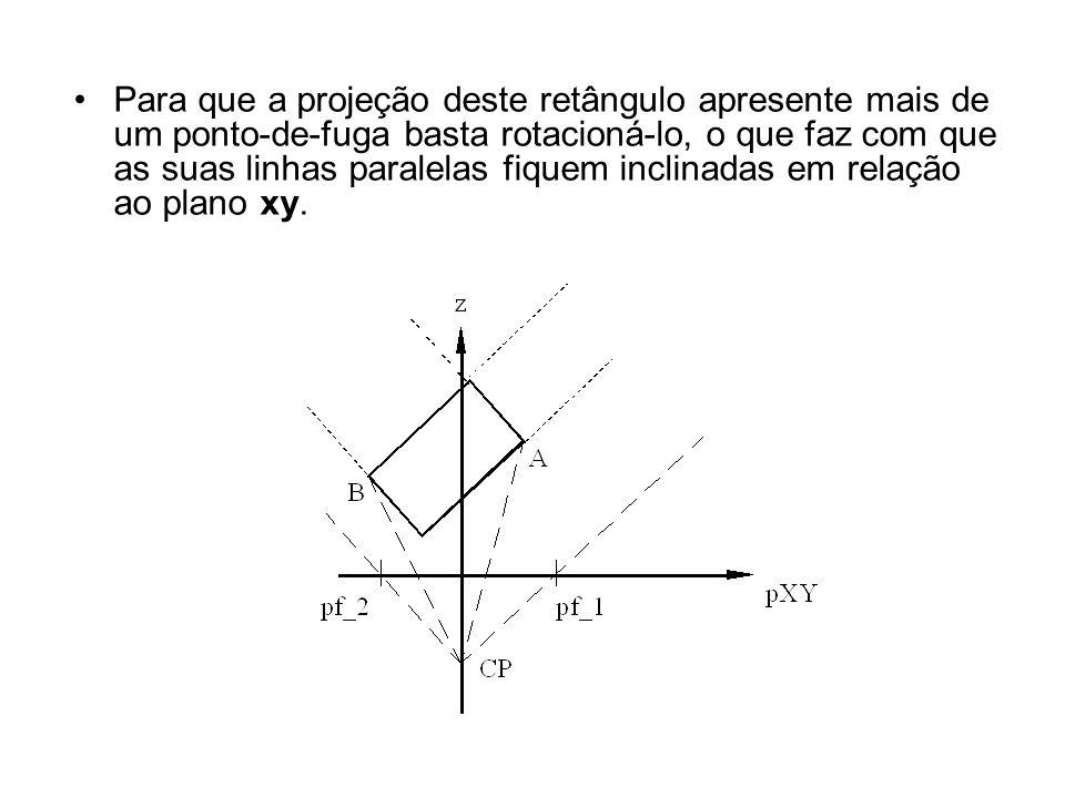 Para que a projeção deste retângulo apresente mais de um ponto-de-fuga basta rotacioná-lo, o que faz com que as suas linhas paralelas fiquem inclinadas em relação ao plano xy.