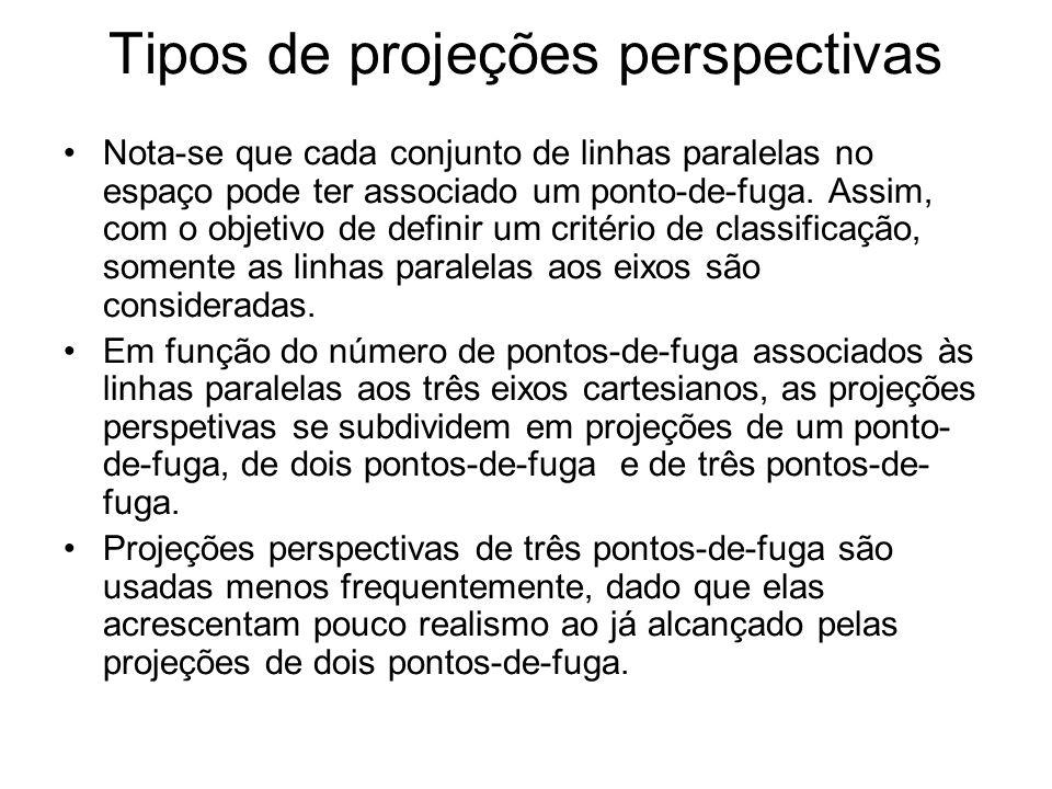 Tipos de projeções perspectivas