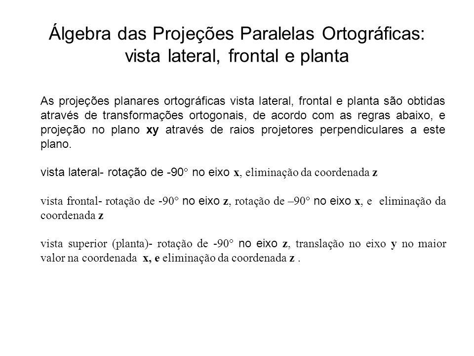 Álgebra das Projeções Paralelas Ortográficas: vista lateral, frontal e planta