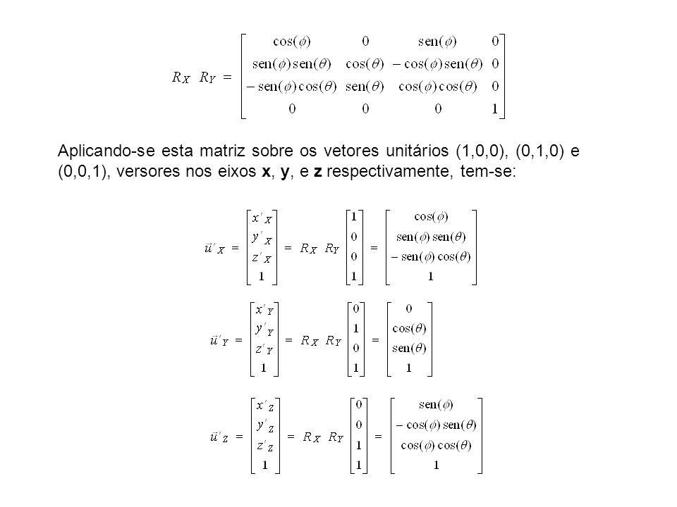 Aplicando-se esta matriz sobre os vetores unitários (1,0,0), (0,1,0) e (0,0,1), versores nos eixos x, y, e z respectivamente, tem-se: